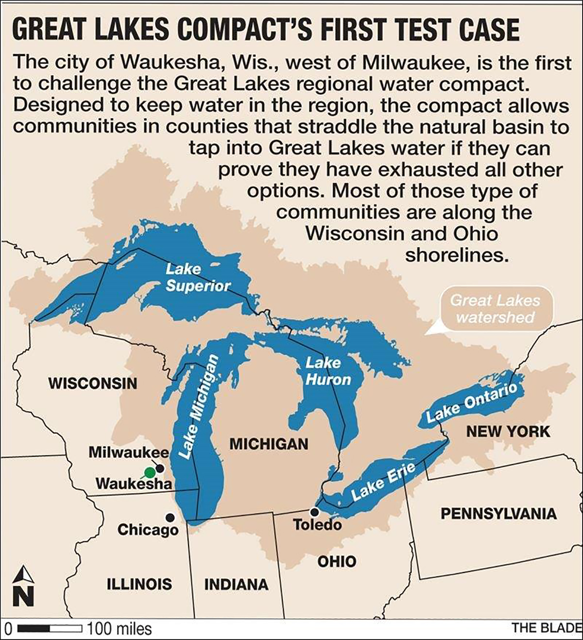 name the great lakes - HD1200×1317